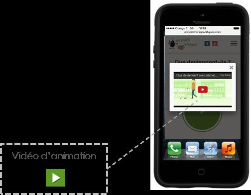 image video smartphone